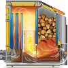 Post image for Wood pellet boilers pros and cons